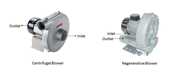 Construction Fans And Blowers : Regenerative versus centrifugal blowers articles